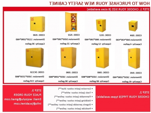 Picture of Wall Chemical Storage Cabinets For Flammable Liquid Fuel Storage Fuel Storage Cabinet