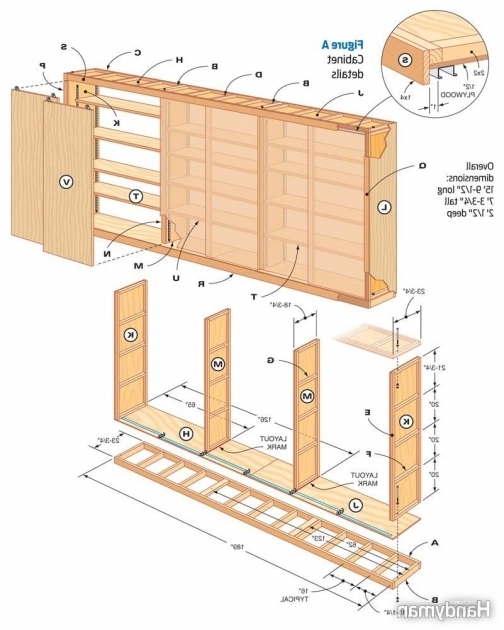 Awesome Giant Diy Garage Cabinet The Family Handyman How To Build A Storage Cabinet
