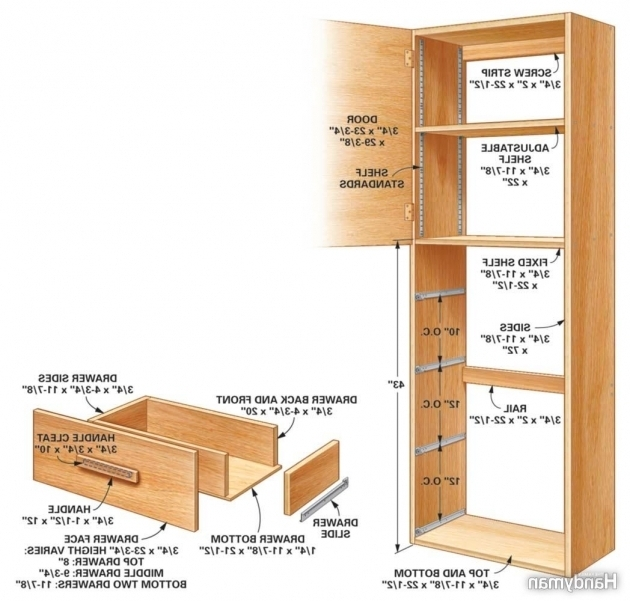 Inspiring Garage Storage Backdoor Storage Center The Family Handyman How To Build A Storage Cabinet