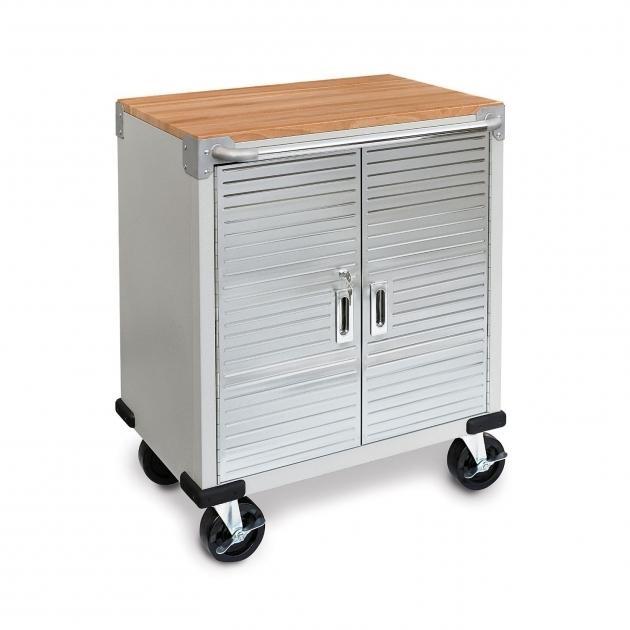 Alluring Ultrahd Rolling Storage Cabinet 28x18x345 Seville Classics Rolling Storage Cabinet With Drawers