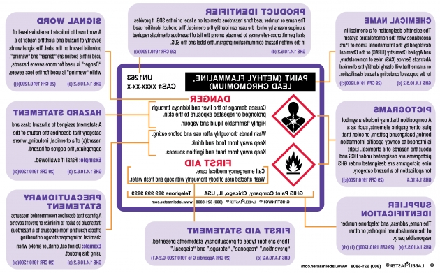 Amazing Ghs Information Globally Harzmonized System Training Labeling Placards And Labels On A Storage Container Are Intended To